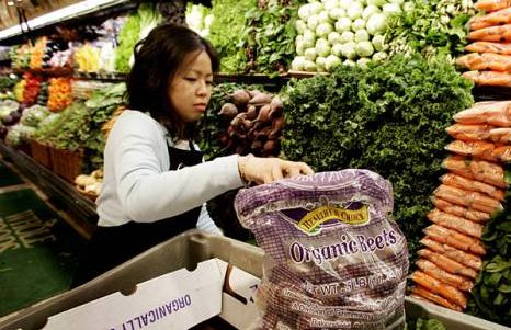 organic grocery Rasmussen Poll: 93% Paying More for Groceries Than A Year Ago