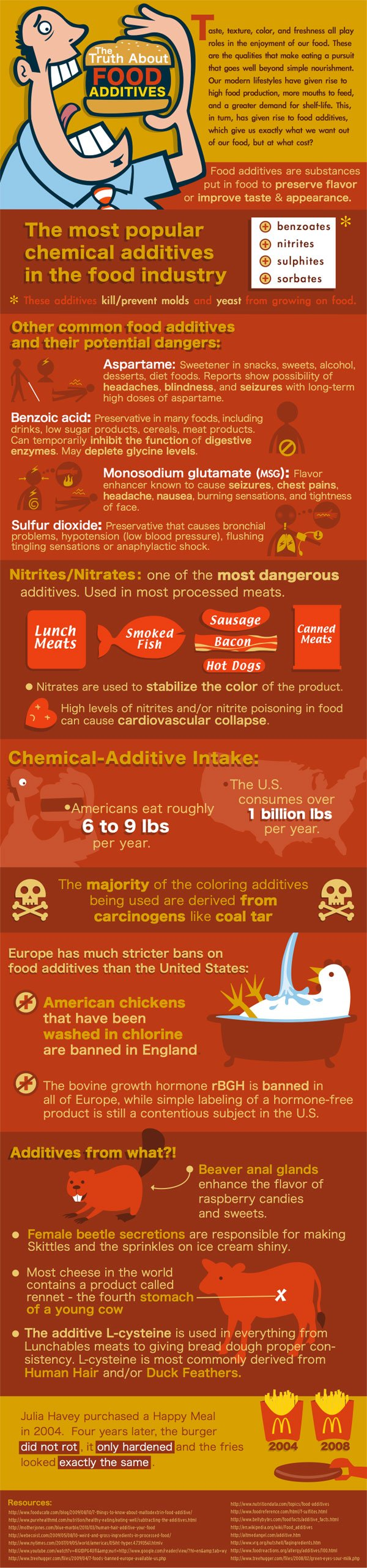 food additives info xl The Truth About Food Additives (Infographic)