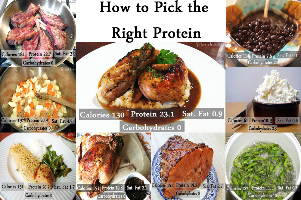 How to Pick the Right Proteins to Eat