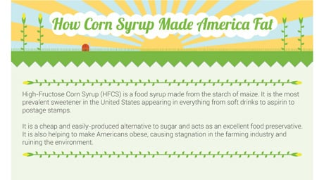 How Corn Syrup Made America Fat (Infographic)