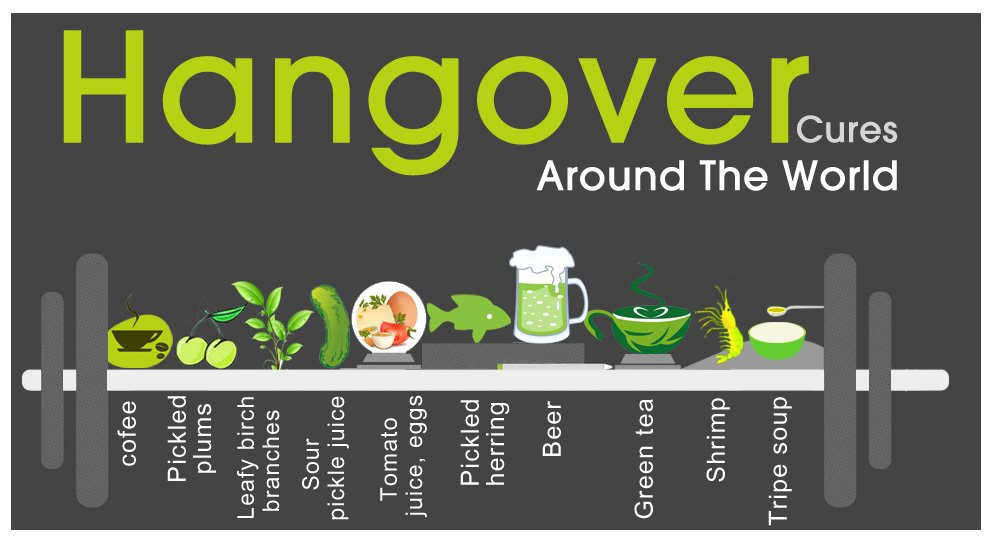 Hangover Cures that Work Around the World Infographic Hangover Cures that Work Around the World (Infographic)
