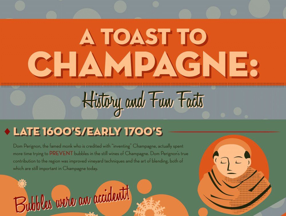 A Toast To Champagne (Infographic)
