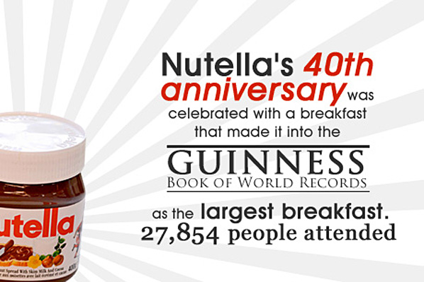 Nutella32 12 Facts About Nutella