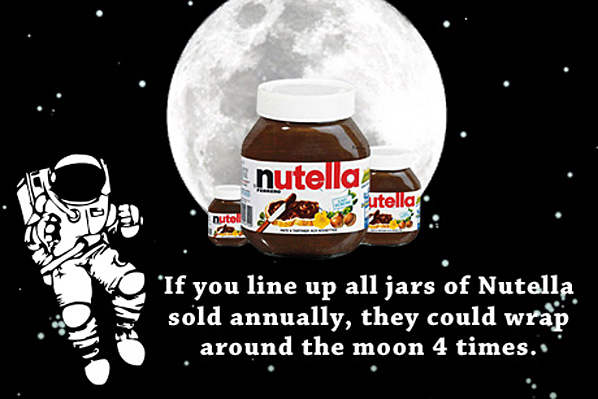 Nutella91 12 Facts About Nutella