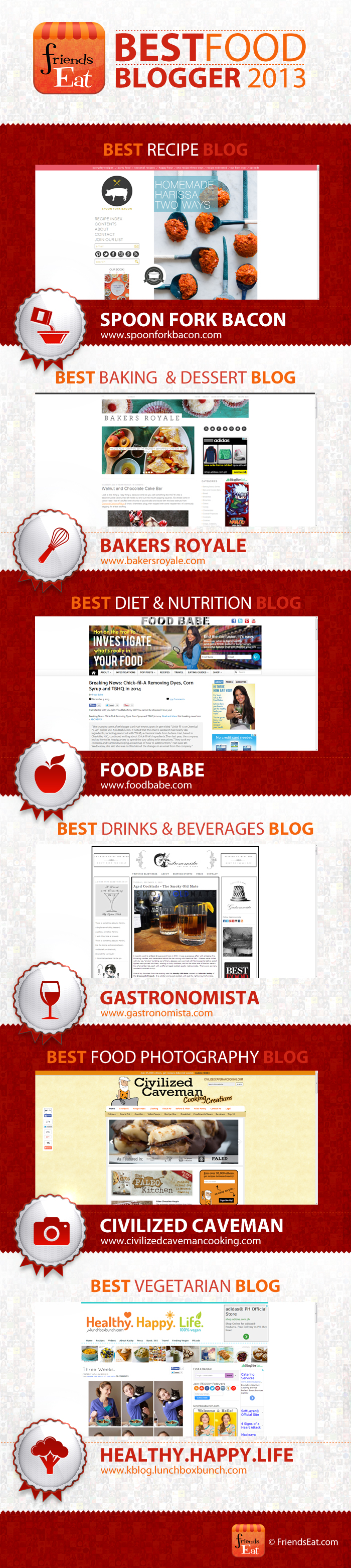 2013 BlogContestWinners1 FriendsEat 2013 Best Food Blogger Winners